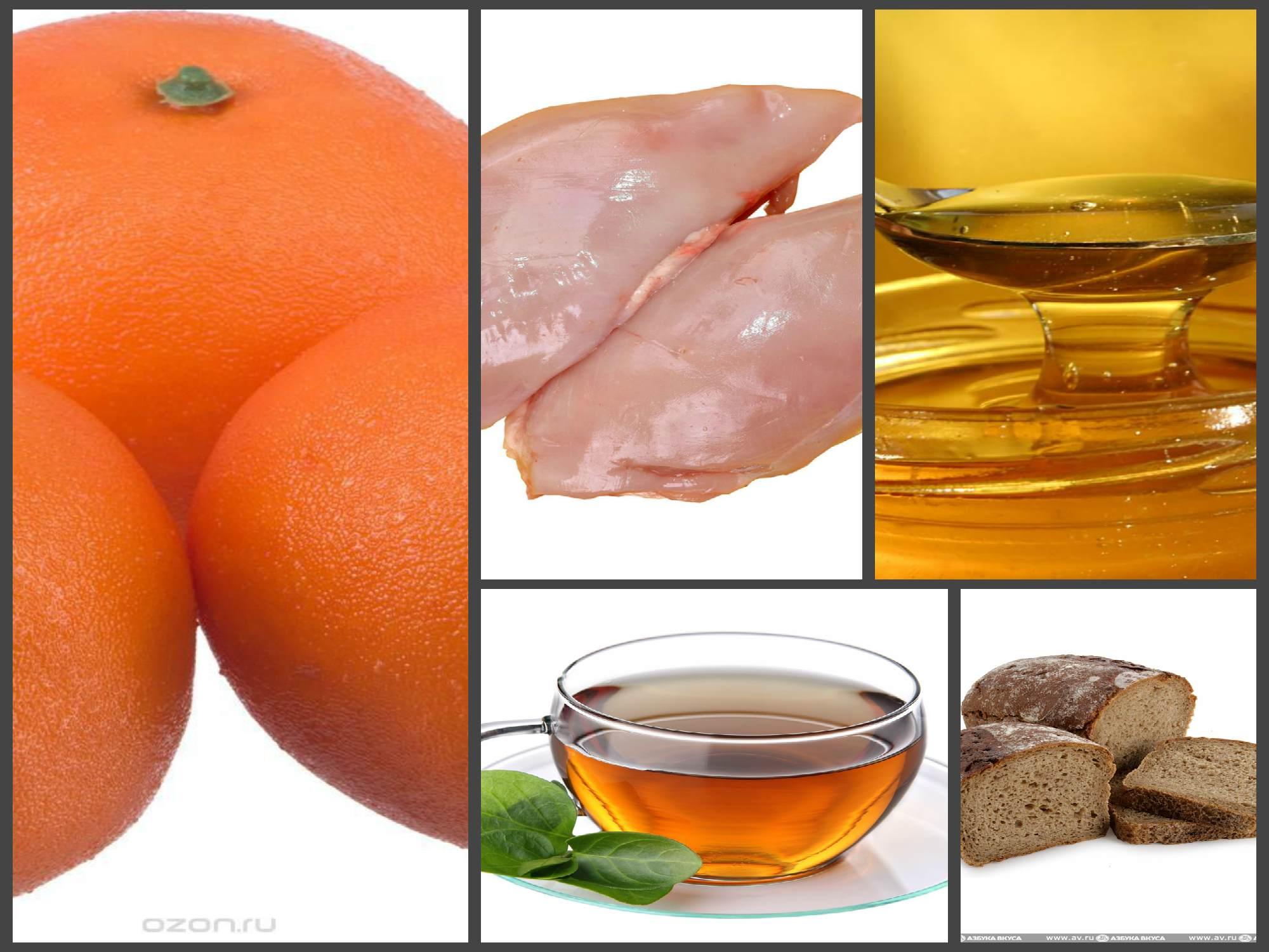 Рецепт Апельсиновой Диеты.