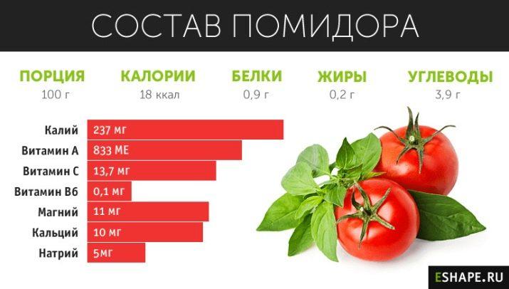 Панкреатит можно есть огурцы и помидоры